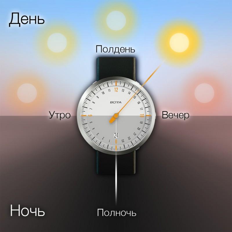 UNO_24 NEO_Grafik